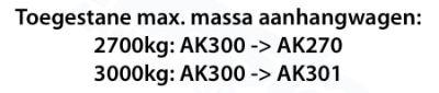 AK300 vervangen max massa