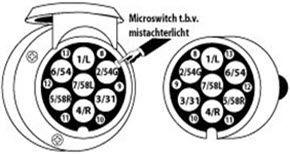 stekker stekkerdoos 13-polig multicon west