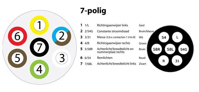 Aansluitschema 7-polige stekker